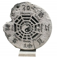 garden-horoscope-wheel-300x298